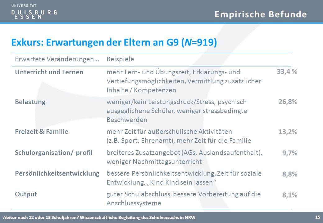 Exkurs: Erwartungen der Eltern an G9 (N=919)