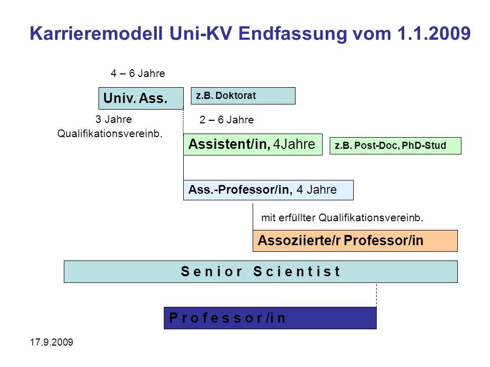 Karrieremodell Uni-KV Endfassung vom 1.1.2009