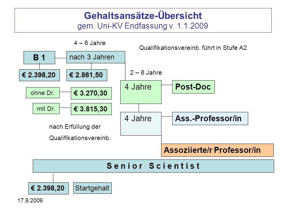 Gehaltsansätze-Übersicht gem. Uni-KV Endfassung v. 1.1.2009