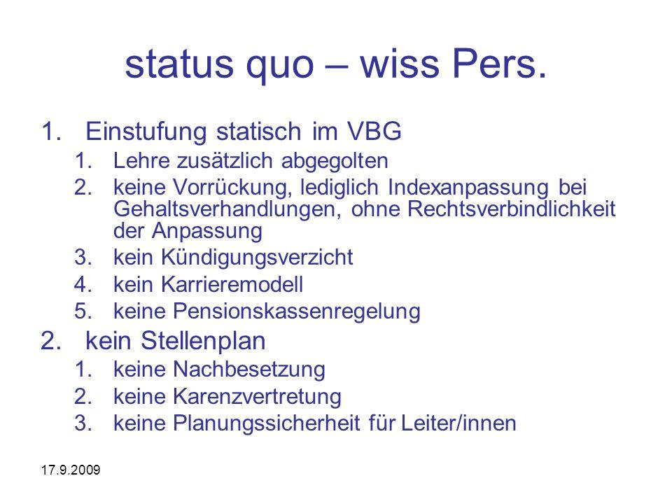 status quo – wiss Pers. Einstufung statisch im VBG kein Stellenplan