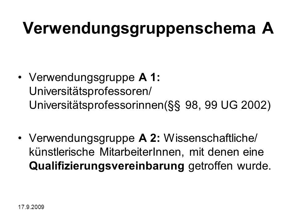 Verwendungsgruppenschema A