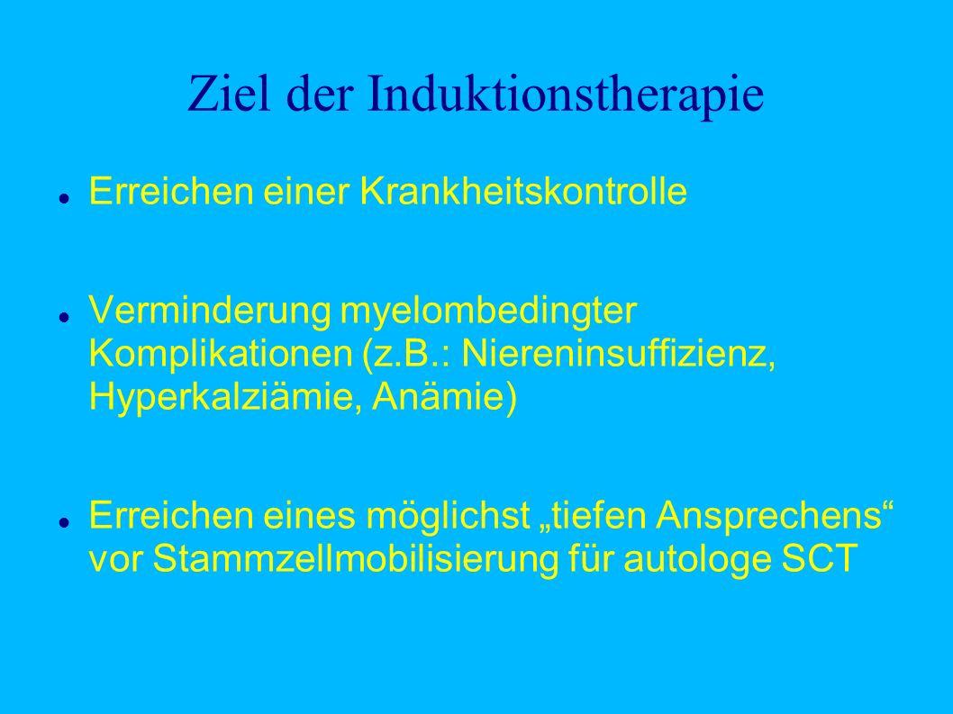 Ziel der Induktionstherapie