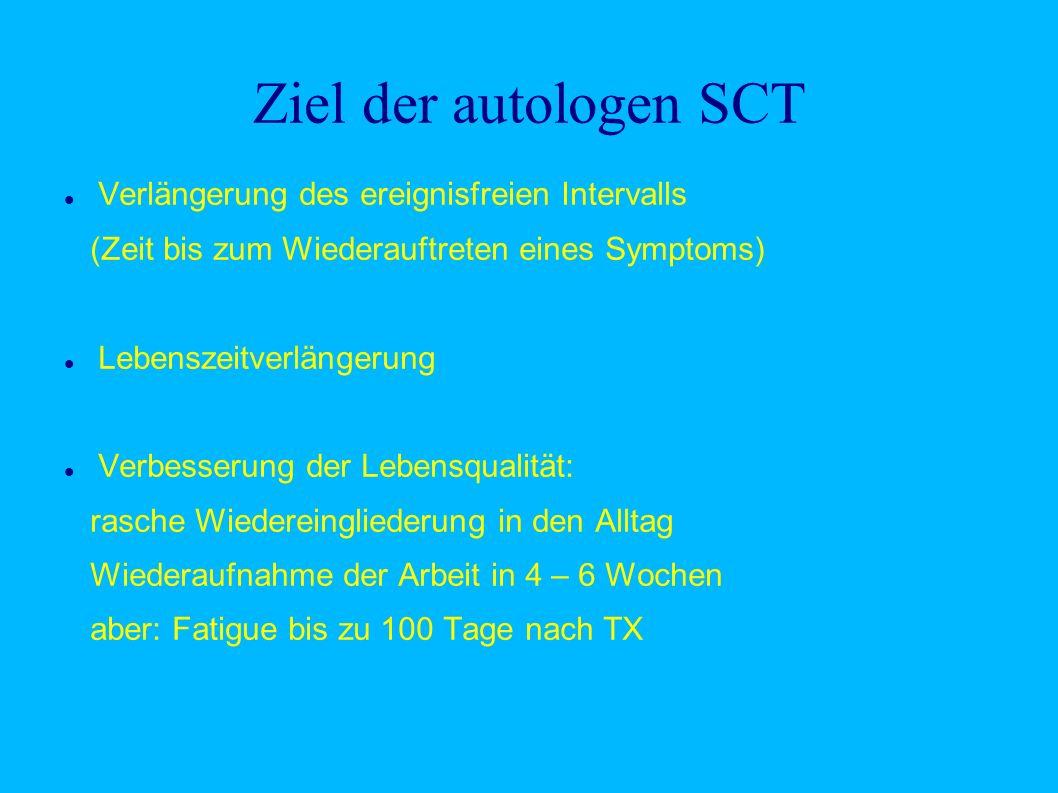 Ziel der autologen SCT Verlängerung des ereignisfreien Intervalls