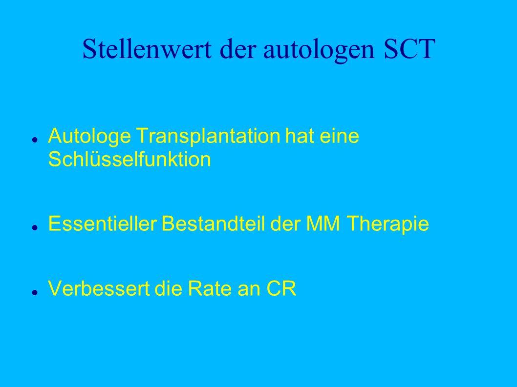 Stellenwert der autologen SCT