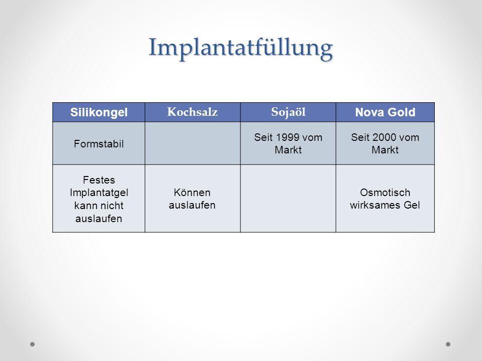 Implantatfüllung Silikongel Kochsalz Sojaöl Nova Gold Formstabil