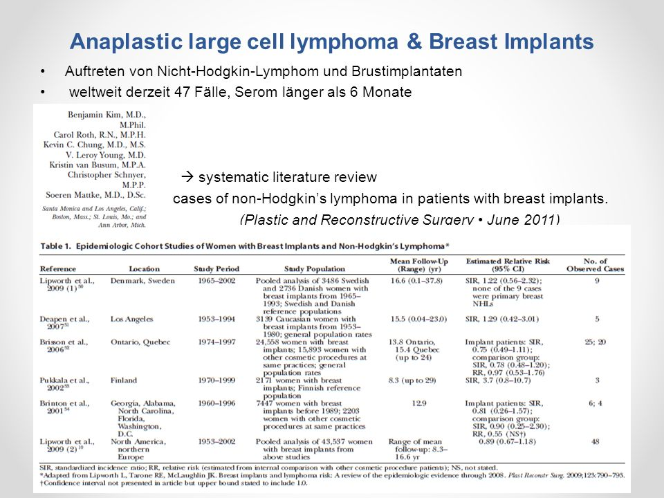 Anaplastic large cell lymphoma & Breast Implants
