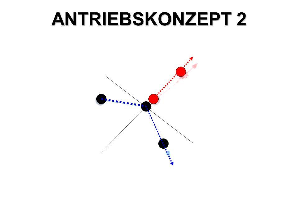 ANTRIEBSKONZEPT 2