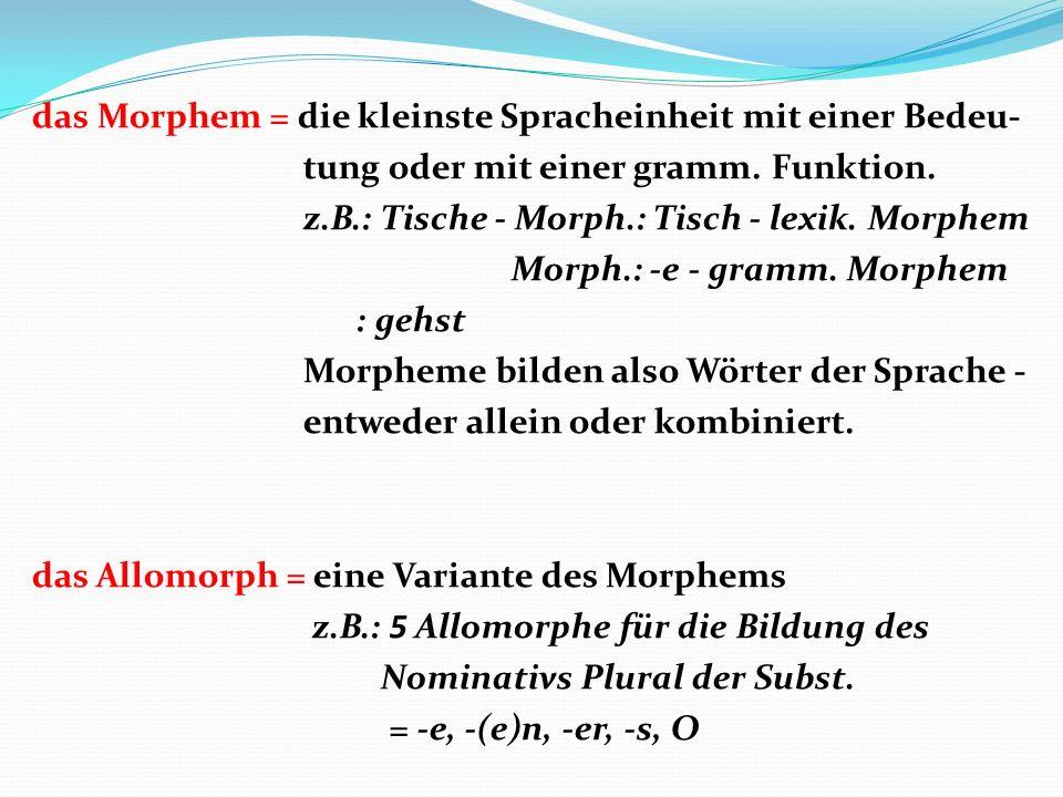 das Morphem = die kleinste Spracheinheit mit einer Bedeu- tung oder mit einer gramm.