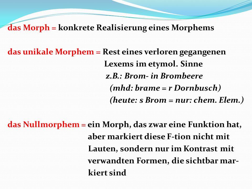 das Morph = konkrete Realisierung eines Morphems das unikale Morphem = Rest eines verloren gegangenen Lexems im etymol.