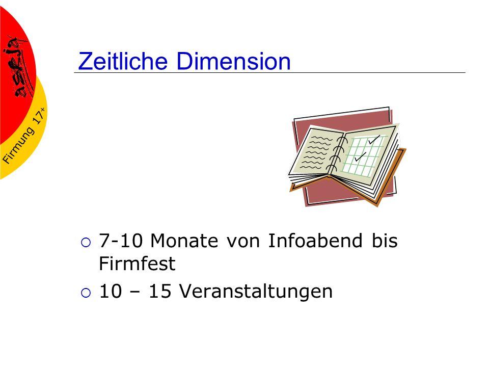 Zeitliche Dimension 7-10 Monate von Infoabend bis Firmfest