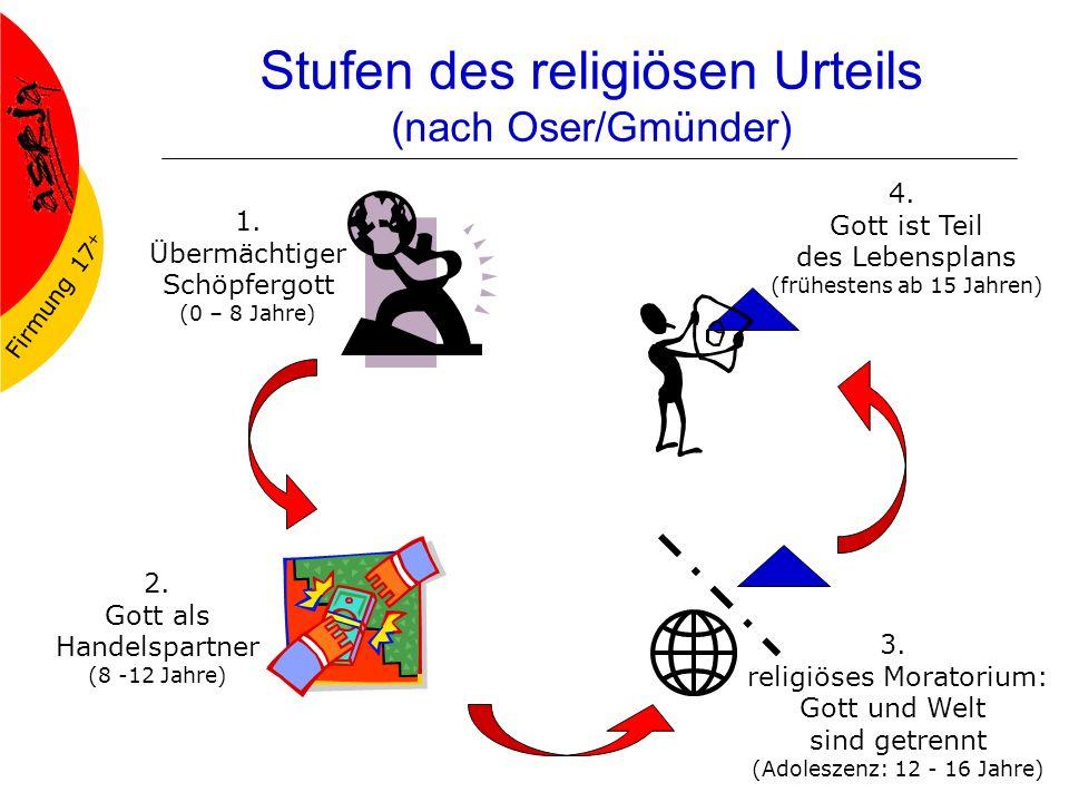 Stufen des religiösen Urteils (nach Oser/Gmünder)