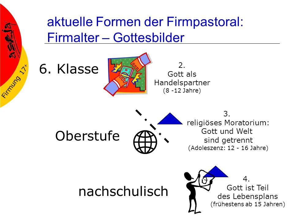 aktuelle Formen der Firmpastoral: Firmalter – Gottesbilder