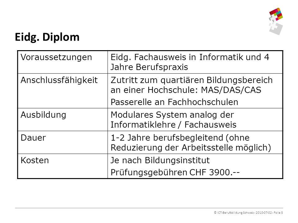 Eidg. Diplom Voraussetzungen