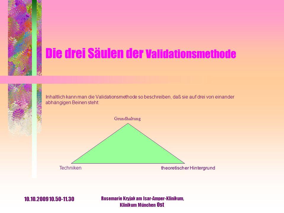 Die drei Säulen der Validationsmethode