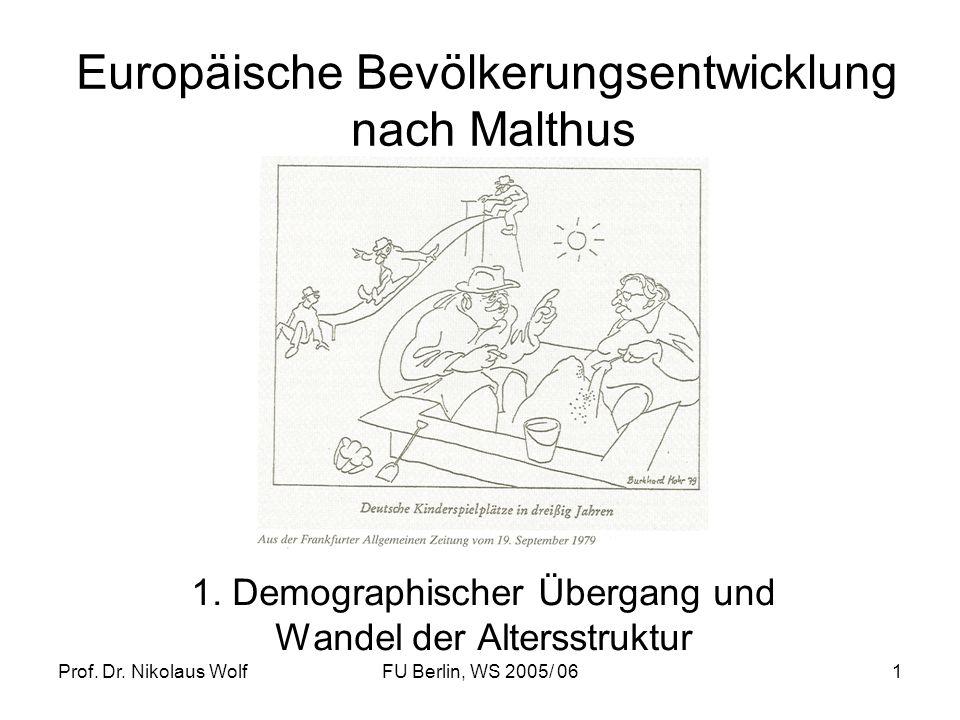 Europäische Bevölkerungsentwicklung nach Malthus