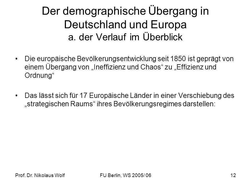 Der demographische Übergang in Deutschland und Europa a