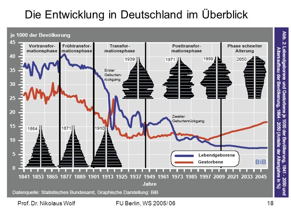 Die Entwicklung in Deutschland im Überblick