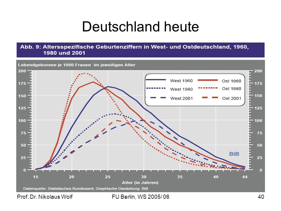 Deutschland heute Prof. Dr. Nikolaus Wolf FU Berlin, WS 2005/ 06