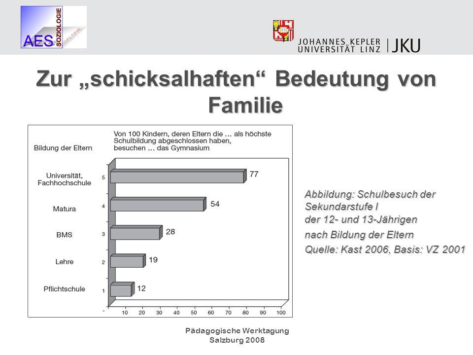 """Zur """"schicksalhaften Bedeutung von Familie"""