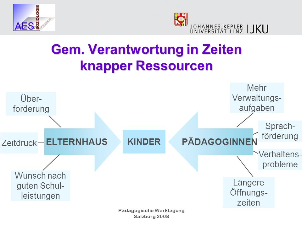 Gem. Verantwortung in Zeiten knapper Ressourcen