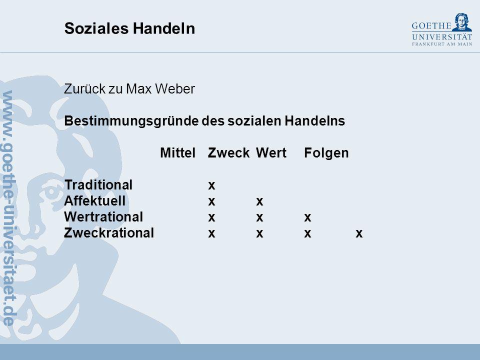 Soziales Handeln Zurück zu Max Weber
