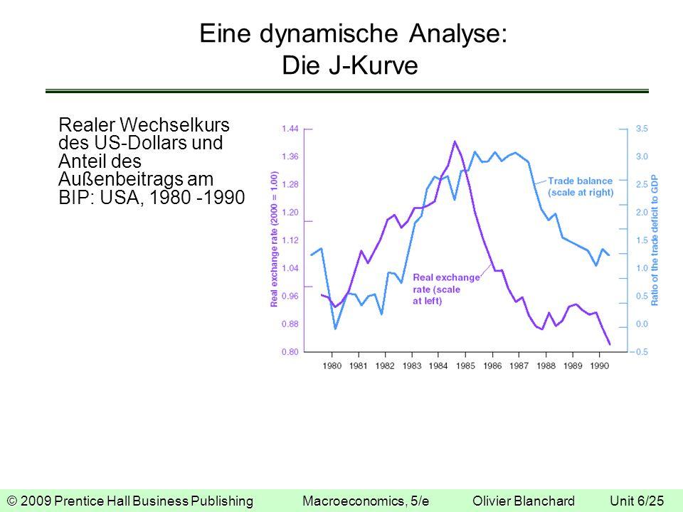 Eine dynamische Analyse: Die J-Kurve