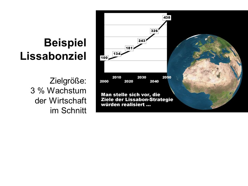 Beispiel Lissabonziel Zielgröße: 3 % Wachstum der Wirtschaft im Schnitt