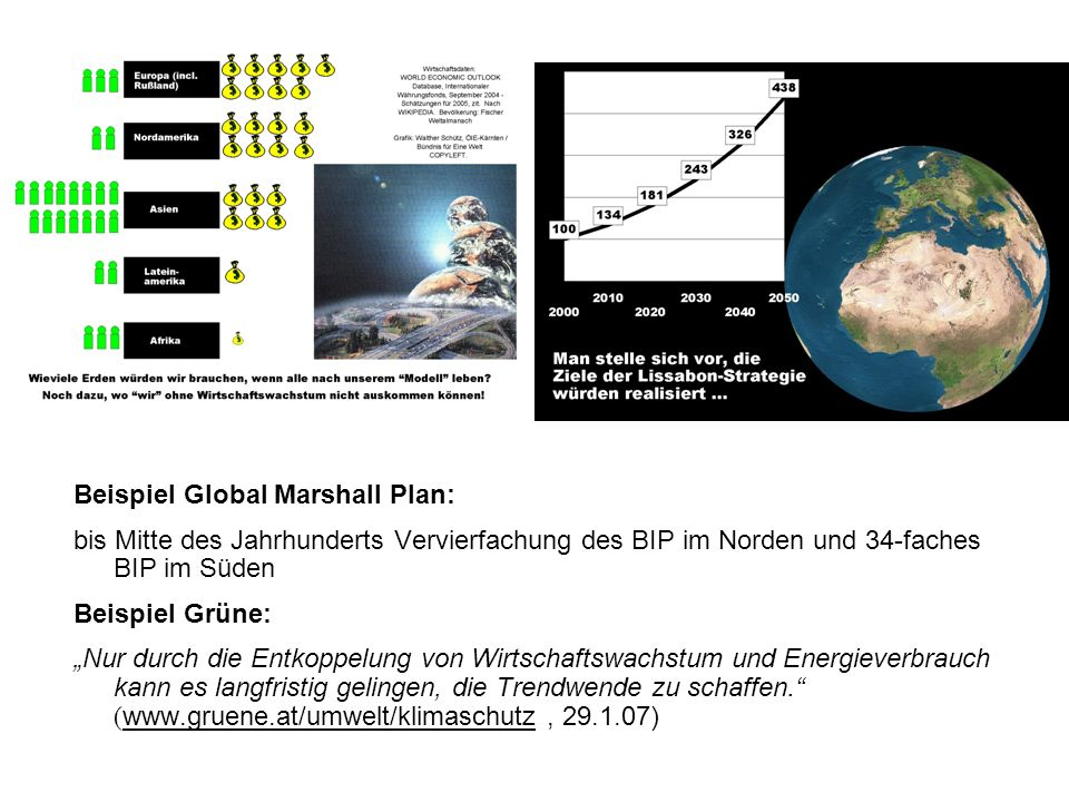 Beispiel Global Marshall Plan: