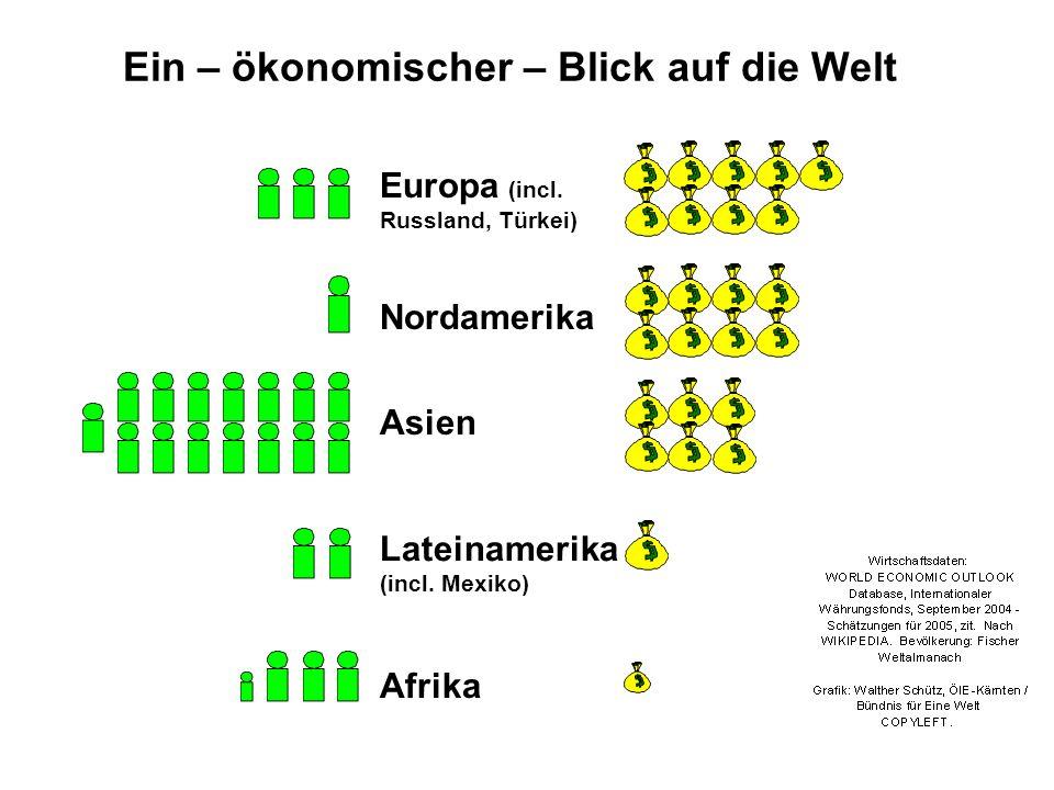 Ein – ökonomischer – Blick auf die Welt