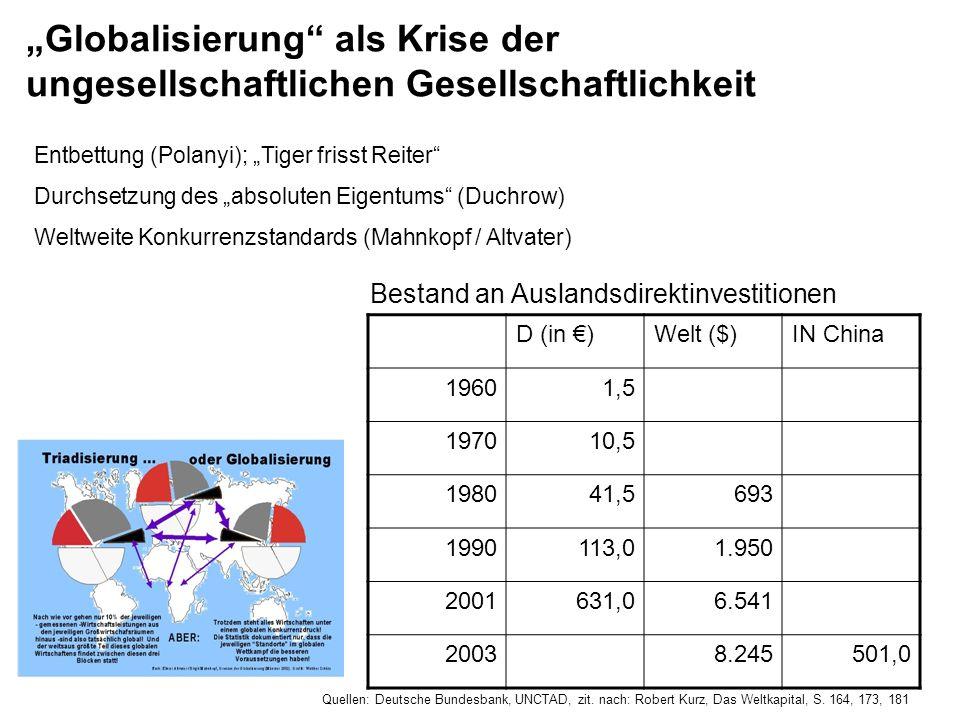 """""""Globalisierung als Krise der ungesellschaftlichen Gesellschaftlichkeit"""
