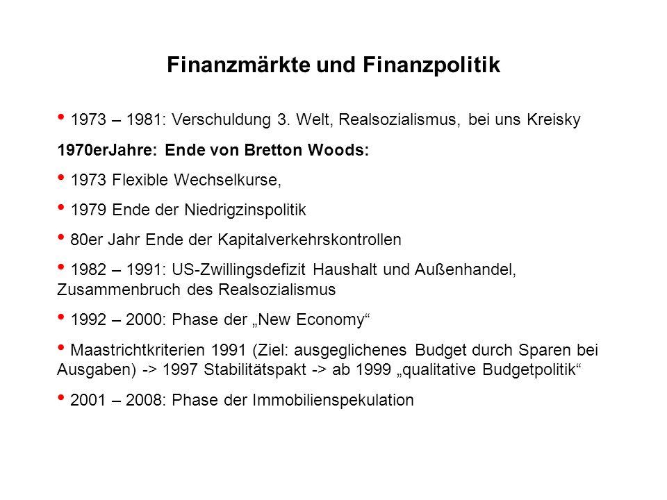 Finanzmärkte und Finanzpolitik