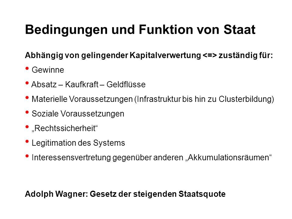 Bedingungen und Funktion von Staat