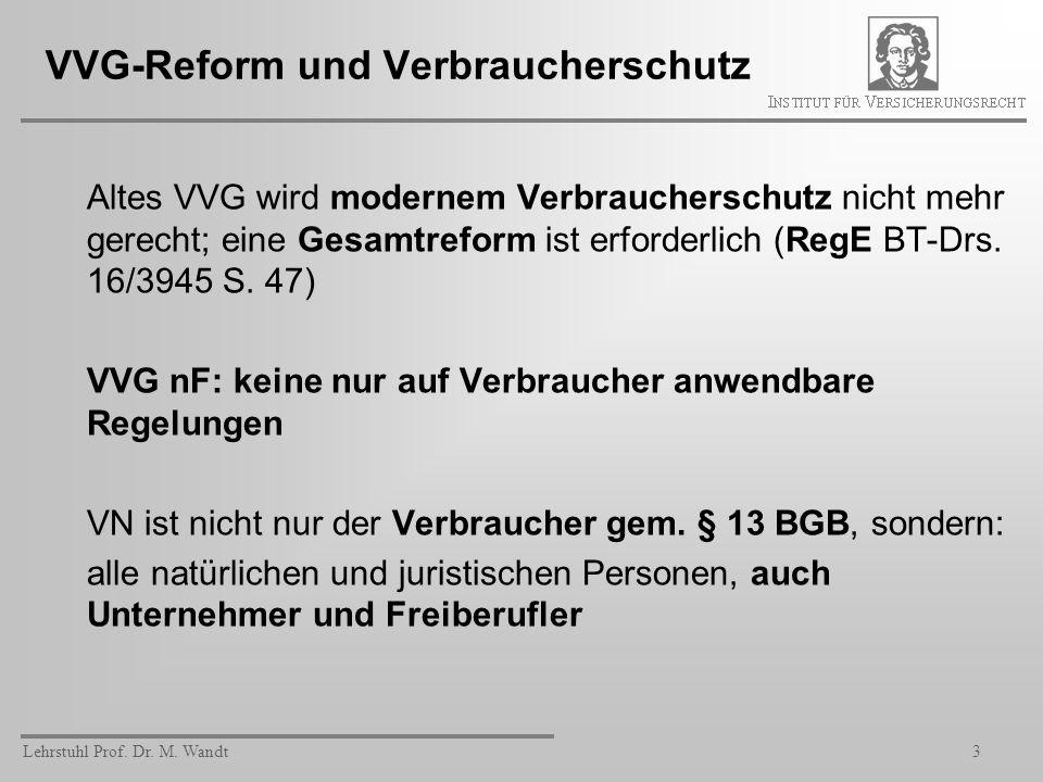 VVG-Reform und Verbraucherschutz