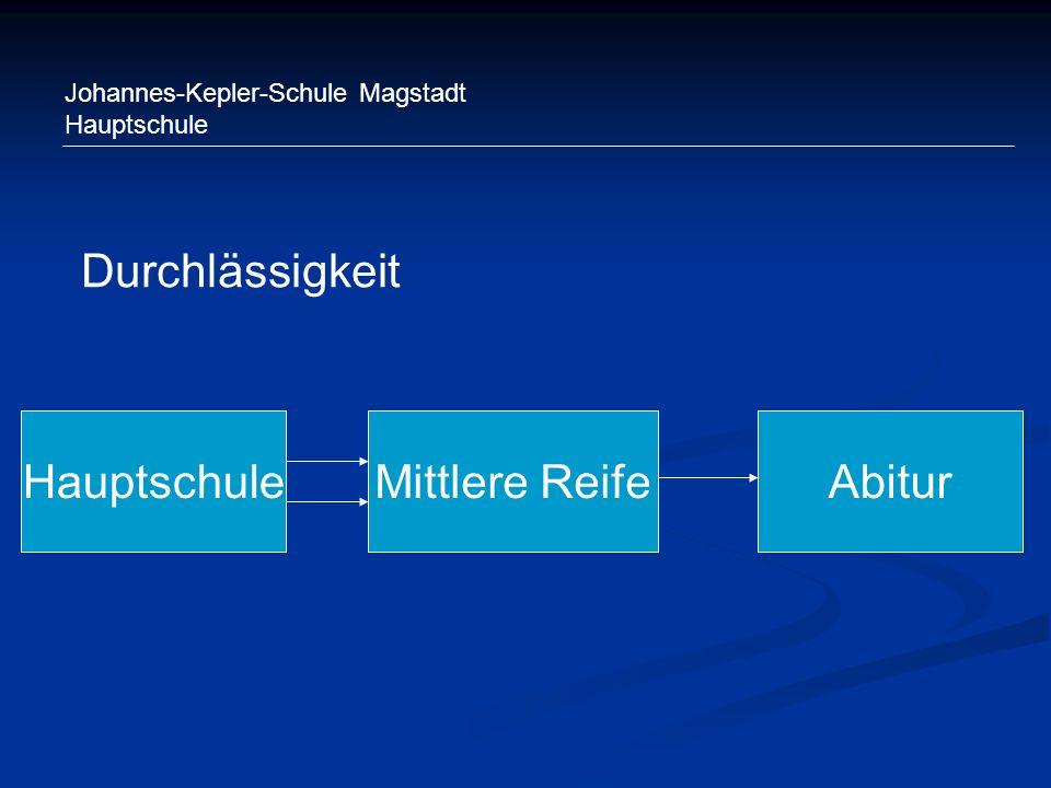 Durchlässigkeit Hauptschule Mittlere Reife Abitur