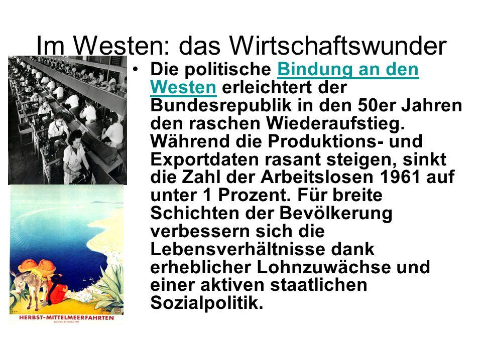 Im Westen: das Wirtschaftswunder