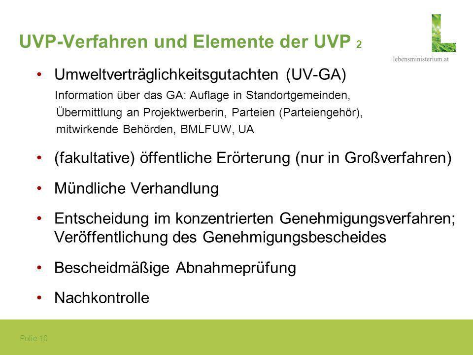 UVP-Verfahren und Elemente der UVP 2