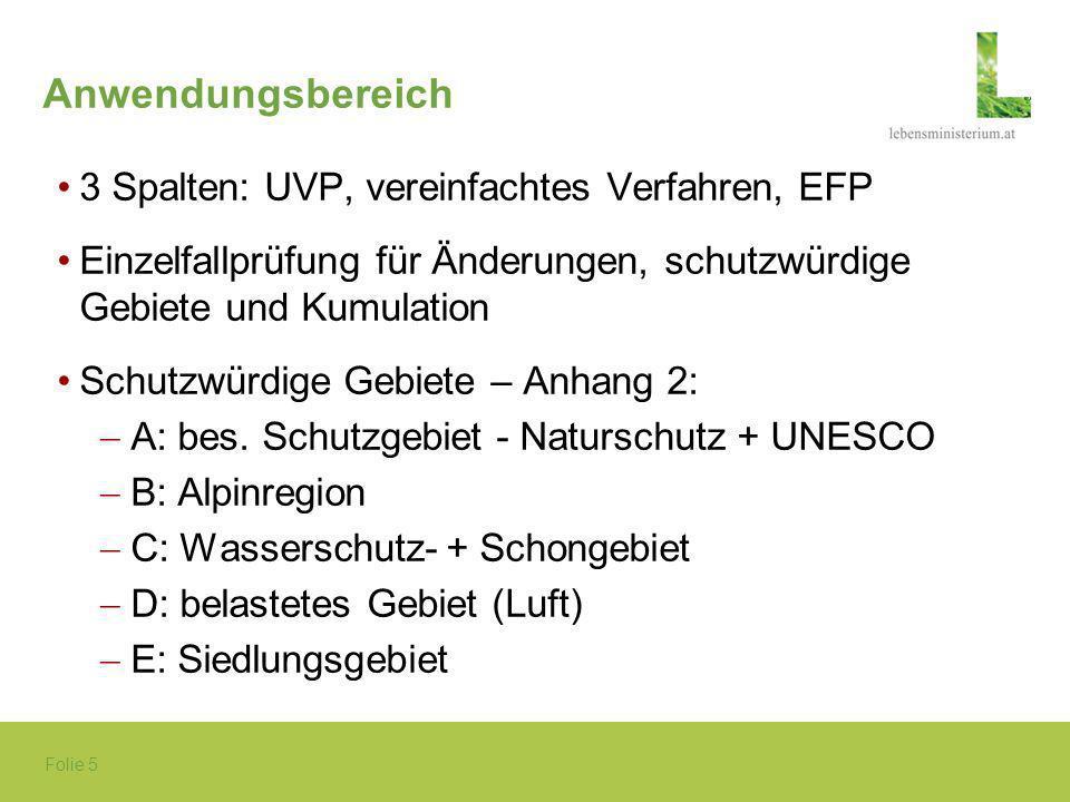 Anwendungsbereich 3 Spalten: UVP, vereinfachtes Verfahren, EFP