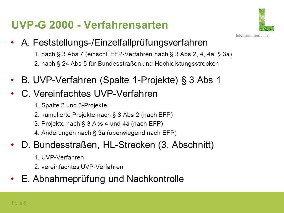 UVP-G 2000 - Verfahrensarten