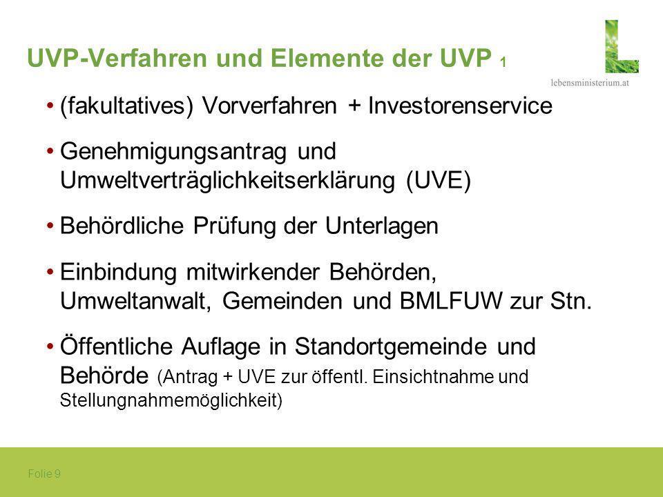 UVP-Verfahren und Elemente der UVP 1