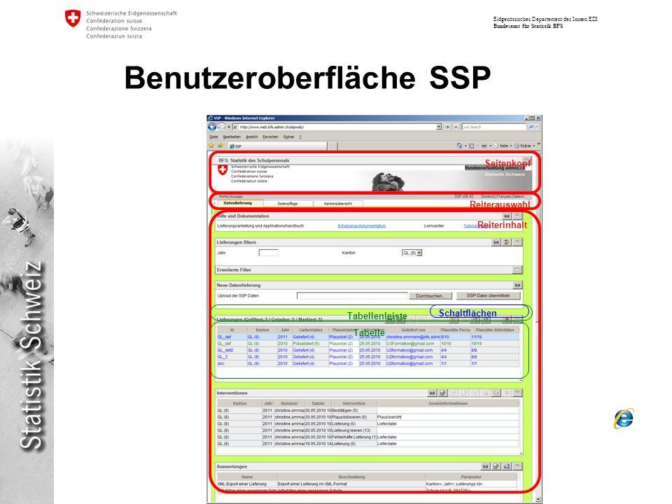Benutzeroberfläche SSP