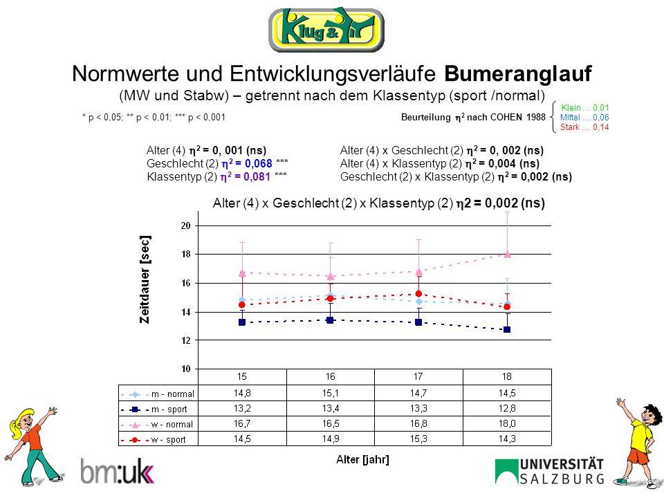 Normwerte und Entwicklungsverläufe Bumeranglauf (MW und Stabw) – getrennt nach dem Klassentyp (sport /normal)