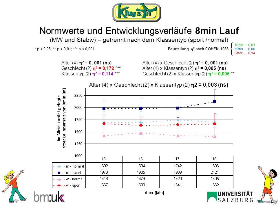 Normwerte und Entwicklungsverläufe 8min Lauf (MW und Stabw) – getrennt nach dem Klassentyp (sport /normal)