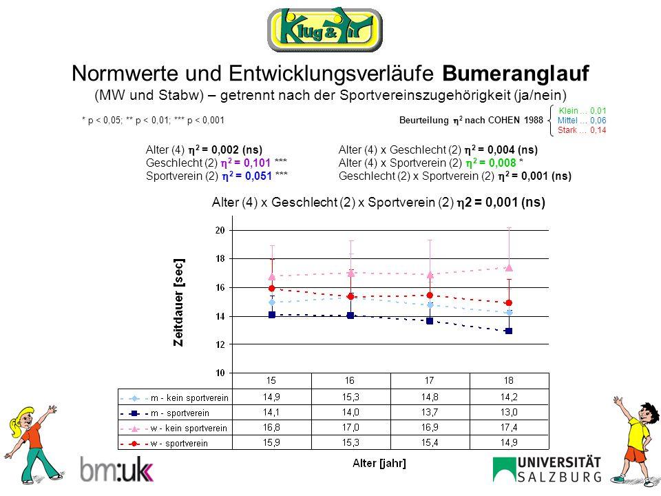 Normwerte und Entwicklungsverläufe Bumeranglauf (MW und Stabw) – getrennt nach der Sportvereinszugehörigkeit (ja/nein)