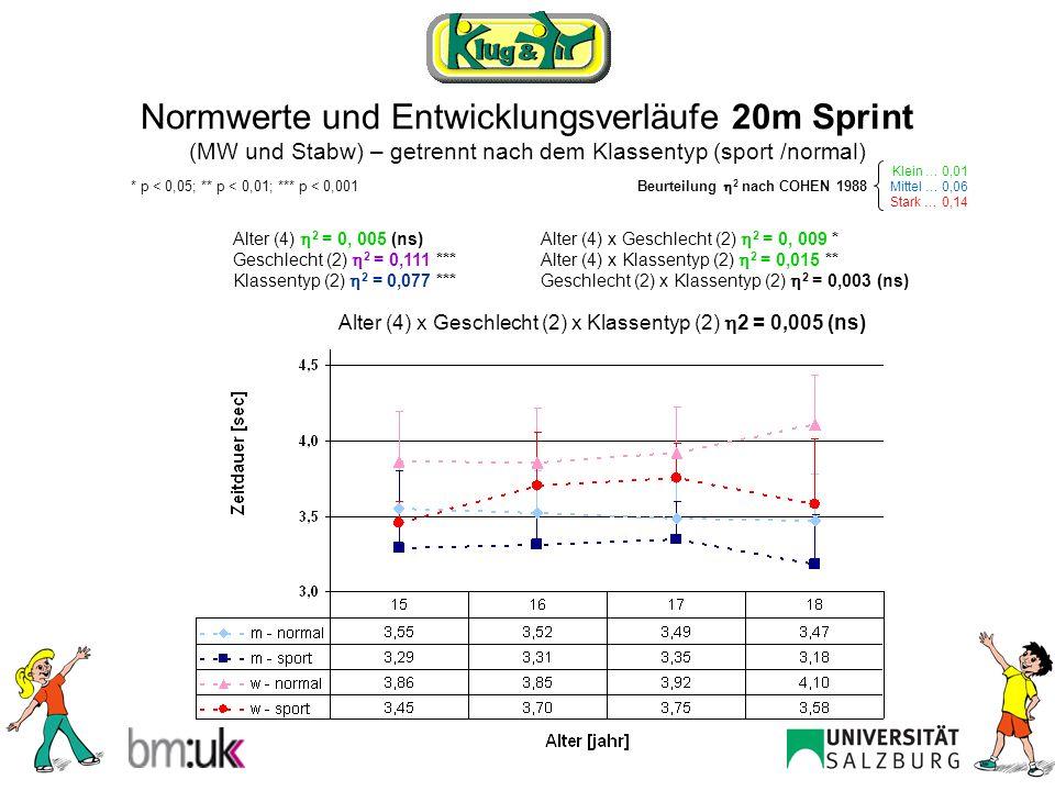 Normwerte und Entwicklungsverläufe 20m Sprint (MW und Stabw) – getrennt nach dem Klassentyp (sport /normal)