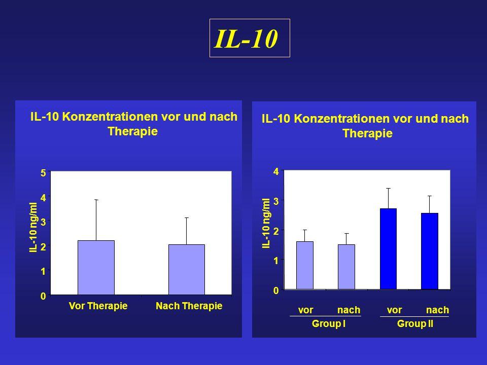 IL-10 IL-10 Konzentrationen vor und nach Therapie
