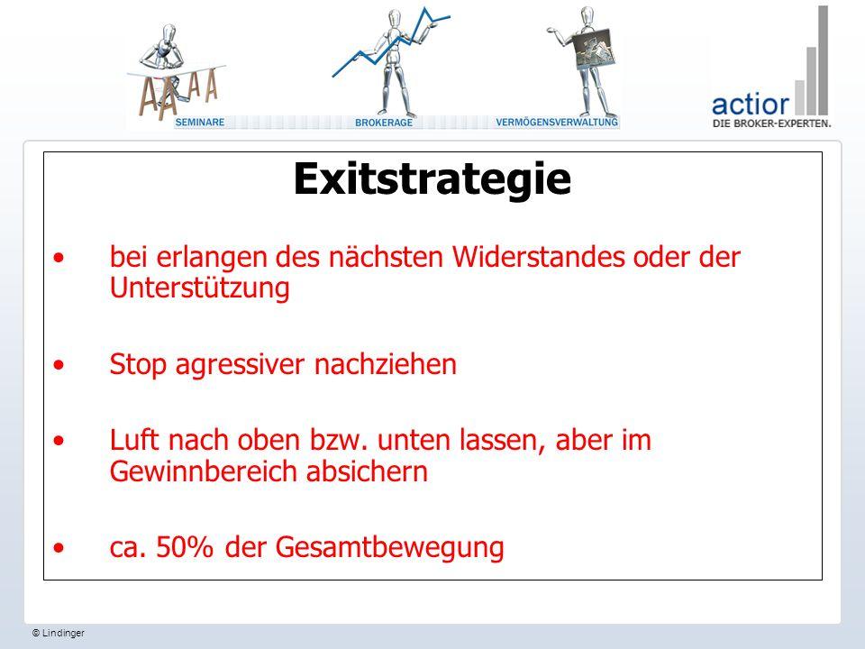 Exitstrategie bei erlangen des nächsten Widerstandes oder der Unterstützung. Stop agressiver nachziehen.
