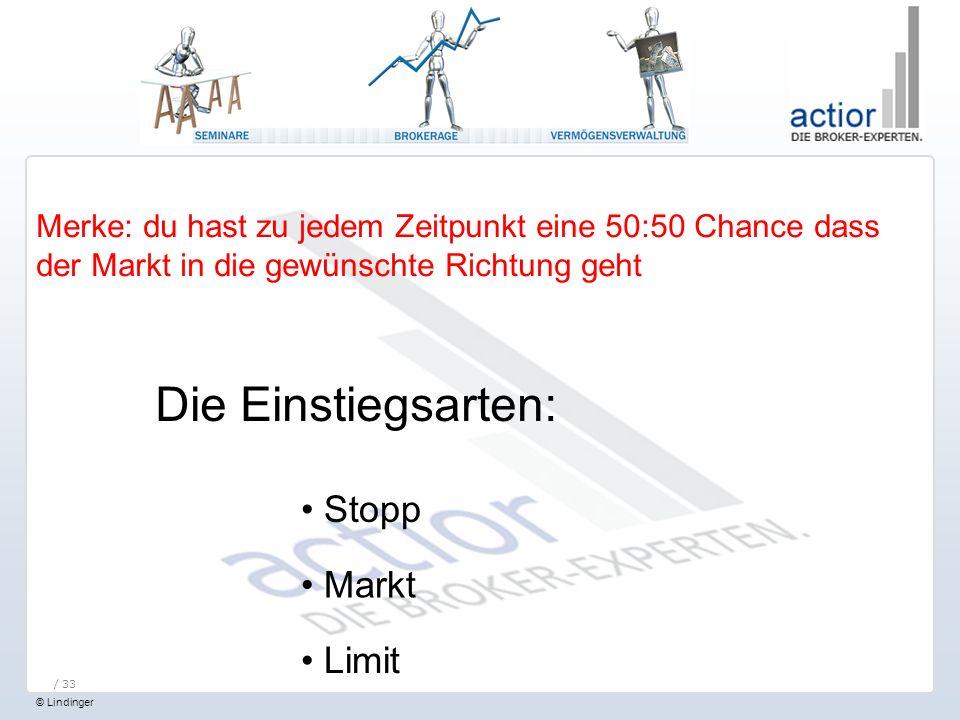 Die Einstiegsarten: Stopp Markt Limit
