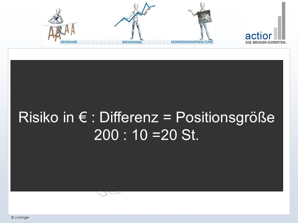 Risiko in € : Differenz = Positionsgröße