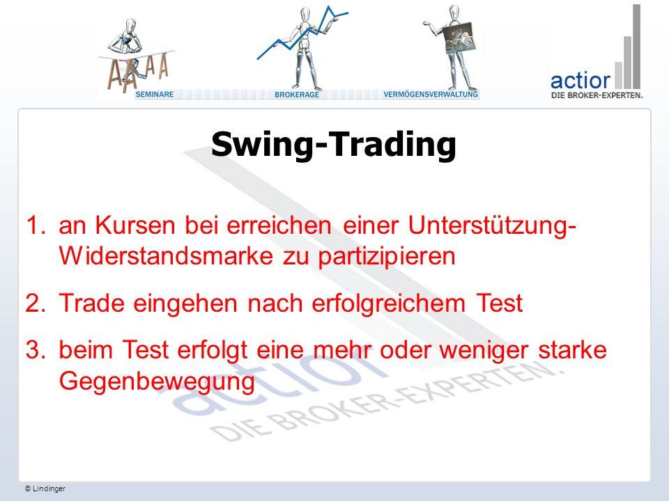 Swing-Trading an Kursen bei erreichen einer Unterstützung- Widerstandsmarke zu partizipieren. Trade eingehen nach erfolgreichem Test.