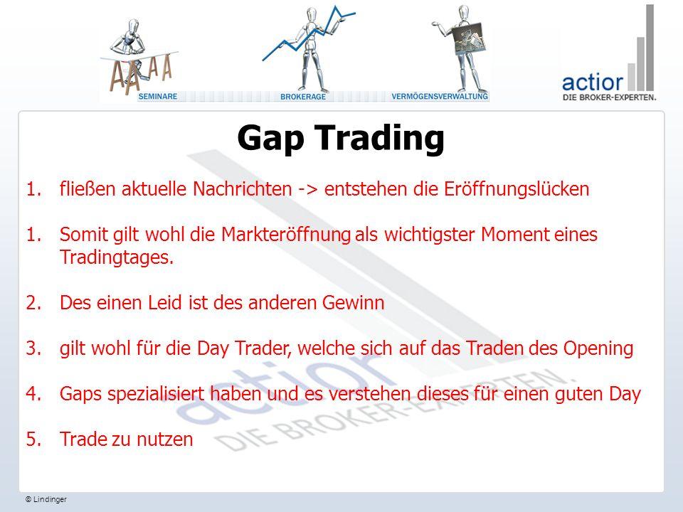 Gap Trading fließen aktuelle Nachrichten -> entstehen die Eröffnungslücken.